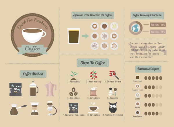 How-to-Brew-Coffee-infographic