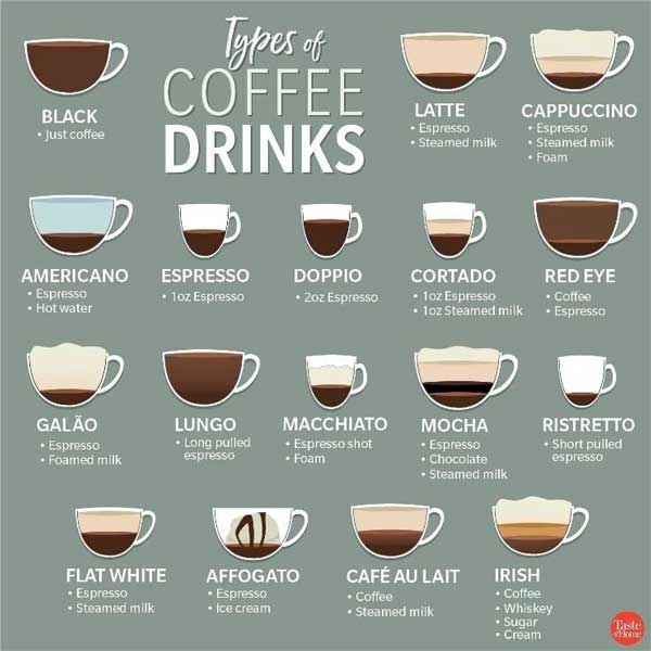 Drinks-for-Different-Kinds-of-Coffee-Beans
