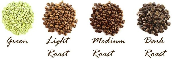Types-of-Roasting-Coffee-Beans