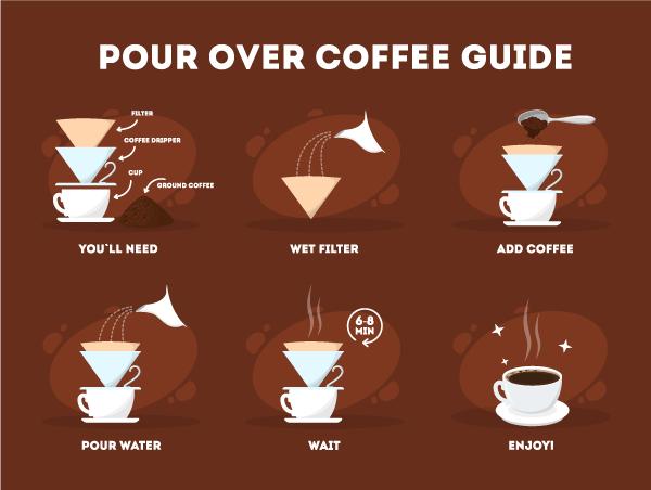 Best-Way-To-Make-Coffee